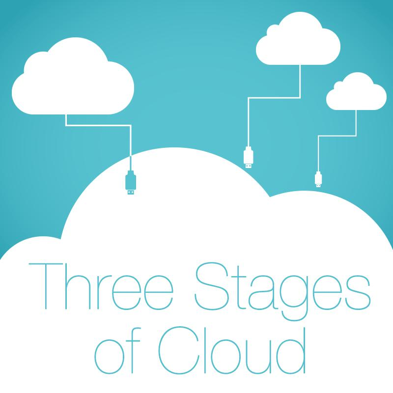 3_stages_of_cloud_blog_post.jpg