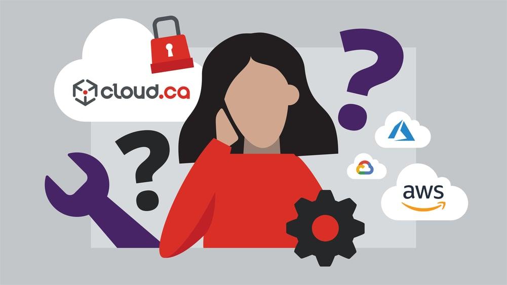 CloudCA_Confusion